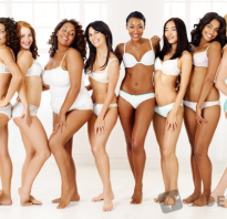 Соотношение роста и веса у женщин. Соотношение роста и веса у девушек