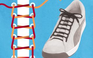 Как сделать прямую шнуровку на кроссовках. Шнуровка обуви