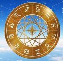 Зодиакальный гороскоп на день