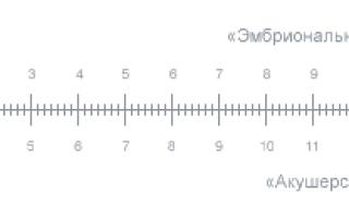 Акушерский срок беременности и реальный калькулятор. Калькулятор даты родов