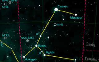 Созвездие Большой Пёс. Созвездие Большой Пес: история и звезды