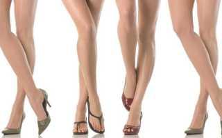 Существует ли идеал? Размеры мужской обуви