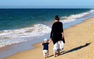 Какой должна быть современная семья. Сочинение на тему идеальная семья