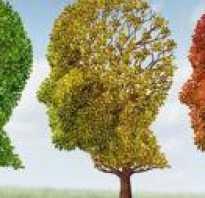 Что такое психосоматика тела? Топография тела