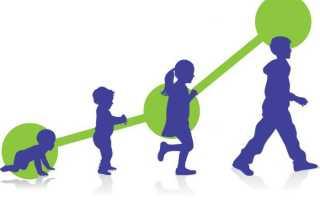 Соответствие массы и роста у детей. Нормы роста и веса. Что тормозит рост
