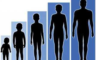 Возраст по месяцам. Соотношение роста и веса у детей и подростков
