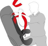 Как отрегулировать рюкзак под себя