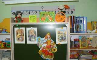 Осенние листья распечатать и вырезать цветные. Осенние вытынанки