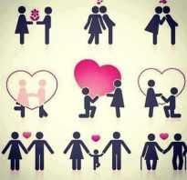 Отношения между юношей и девушкой. Психология любви