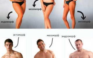 Как высчитать оптимальный вес. Каков ваш идеальный вес