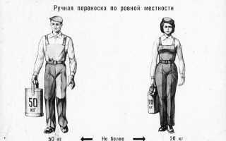 Максимально допустимый вес подъема. Нормы подъема и перемещения тяжестей