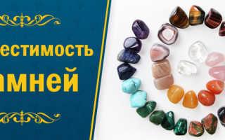 Совместимость камней в украшениях. Сочетание натуральных камней в украшениях